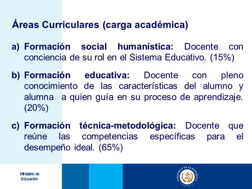 Ministerio de Educación a)Formación social humanística: Docente con conciencia de su rol en el Sistema Educativo. (15%) b)Formación educativa: Docente