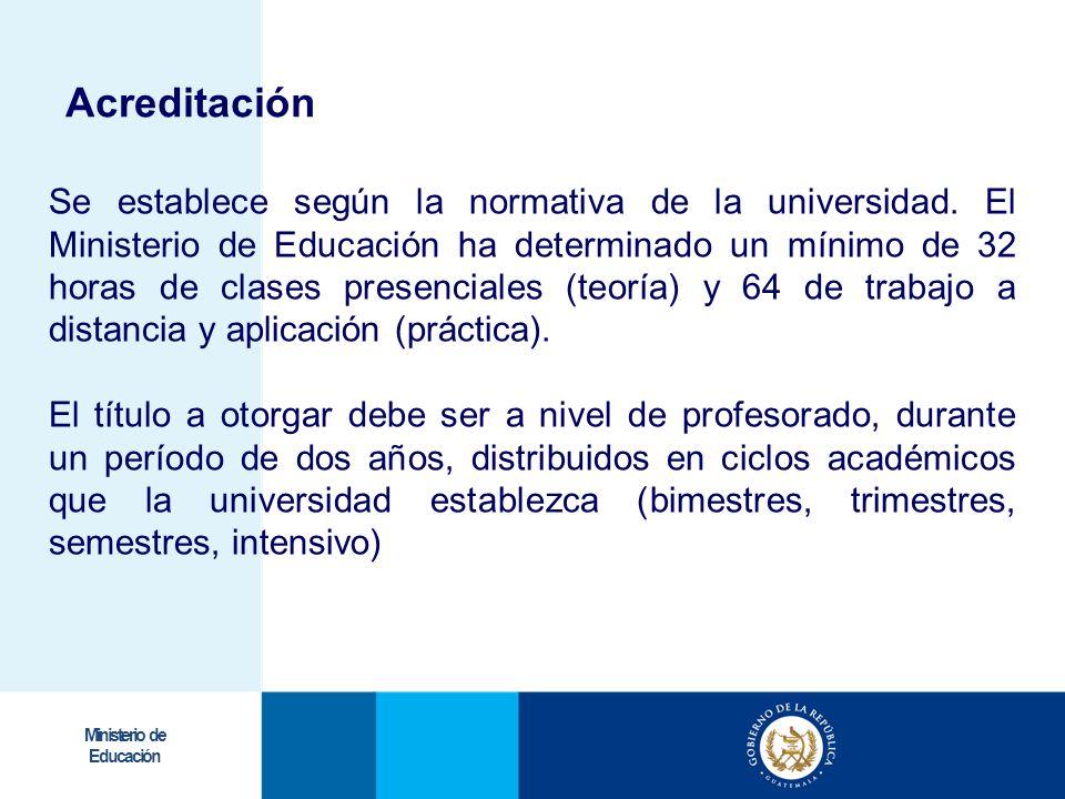 Ministerio de Educación Se establece según la normativa de la universidad. El Ministerio de Educación ha determinado un mínimo de 32 horas de clases p
