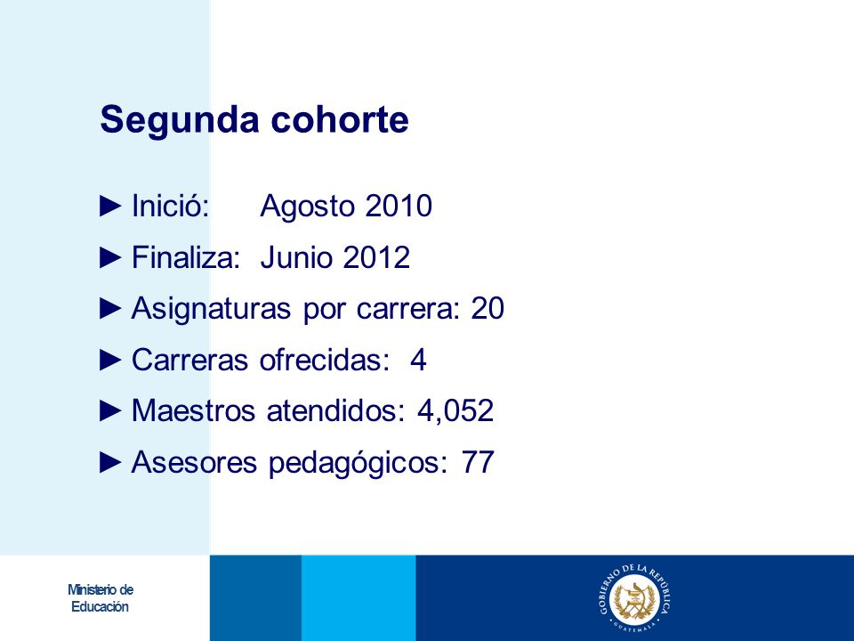Ministerio de Educación Inició:Agosto 2010 Finaliza:Junio 2012 Asignaturas por carrera: 20 Carreras ofrecidas: 4 Maestros atendidos: 4,052 Asesores pe