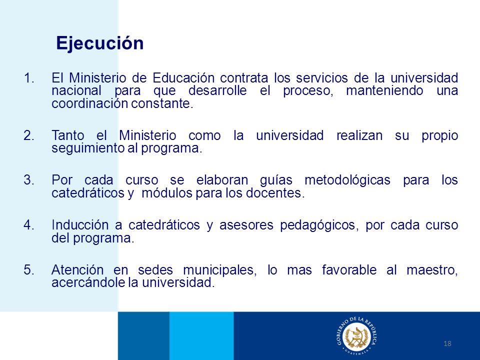 Ejecución 1.El Ministerio de Educación contrata los servicios de la universidad nacional para que desarrolle el proceso, manteniendo una coordinación