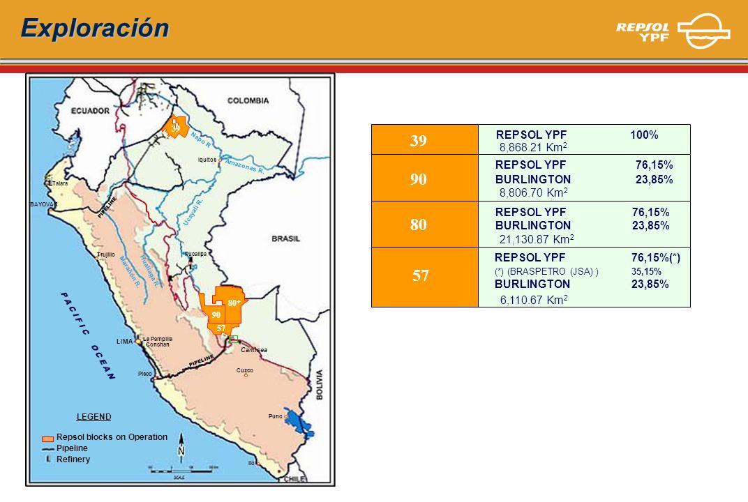 Exploración Exploración Talara Iquitos Trujillo La Pampilla Conchan Pisco Camisea Ilo Cuzco PIPELINE Amazonas R. Napo R Ucayali R. Marañón R. Huallaga