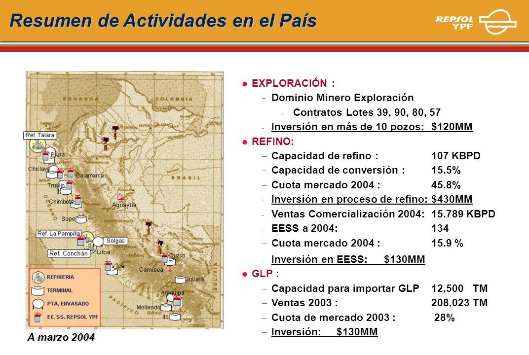 Resumen de Actividades en el País EXPLORACIÓN : Dominio Minero Exploración - Contratos Lotes 39, 90, 80, 57 - Inversión en más de 10 pozos:$120MM REFI