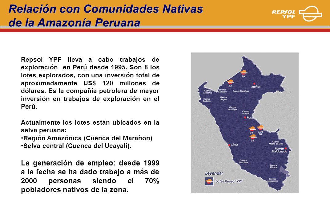 Repsol YPF lleva a cabo trabajos de exploración en Perú desde 1995. Son 8 los lotes explorados, con una inversión total de aproximadamente US$ 120 mil