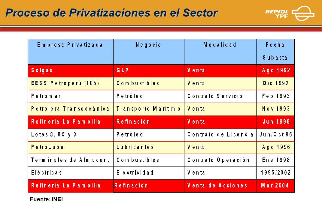 GLP Perú