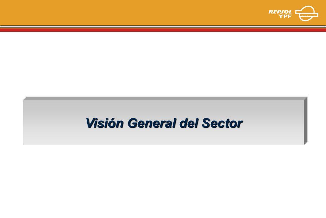 Demanda Combustibles Fuente: Repsol YPF (incluye GLP.