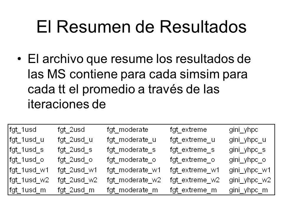 El Resumen de Resultados El archivo que resume los resultados de las MS contiene para cada simsim para cada tt el promedio a través de las iteraciones