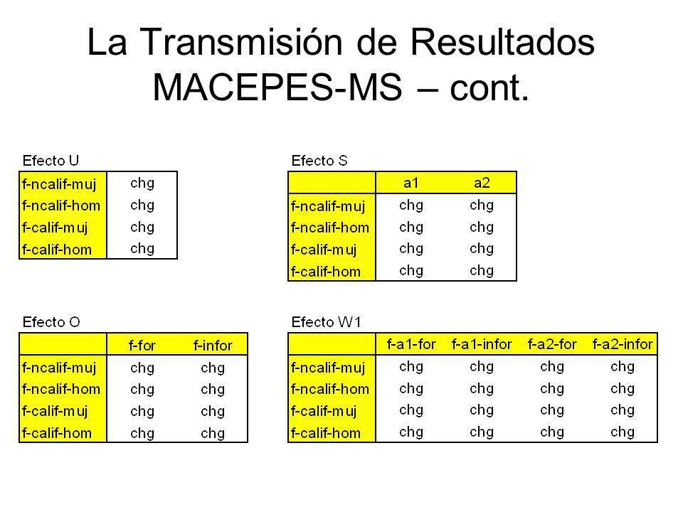 La Transmisión de Resultados MACEPES-MS – cont.