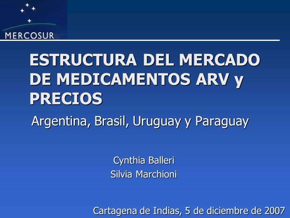 Mercado de ARV ARGENTINABRASILURUGUAYPARAGUAY Población Total 38.970.611188.098.1273.451.9205.734.139 PVVS (ONUSIDA, 2006) 130.000660.00017.5029.600 Personas bajo tratamiento con ARV 36.430180.0001.589450