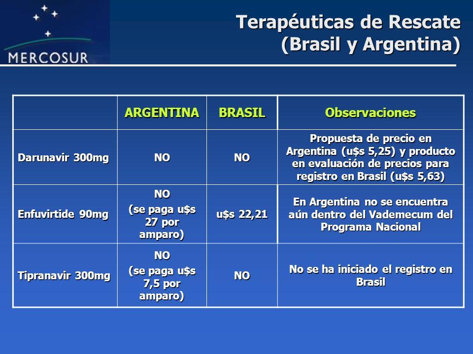 Terapéuticas de Rescate (Brasil y Argentina) ARGENTINABRASILObservaciones Darunavir 300mg NONO Propuesta de precio en Argentina (u$s 5,25) y producto