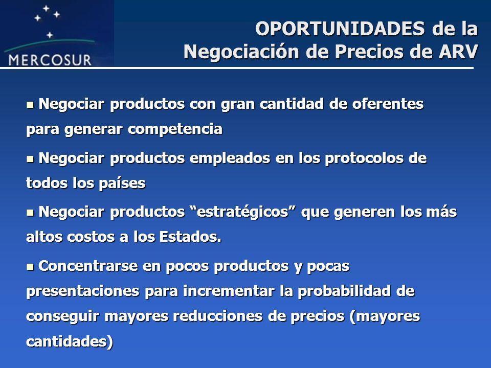 OPORTUNIDADES de la Negociación de Precios de ARV Negociar productos con gran cantidad de oferentes para generar competencia Negociar productos con gr