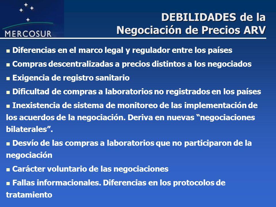 DEBILIDADES de la Negociación de Precios ARV Diferencias en el marco legal y regulador entre los países Compras descentralizadas a precios distintos a