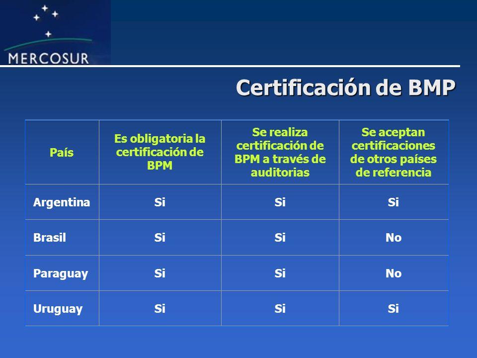 Certificación de BMP País Es obligatoria la certificación de BPM Se realiza certificación de BPM a través de auditorias Se aceptan certificaciones de