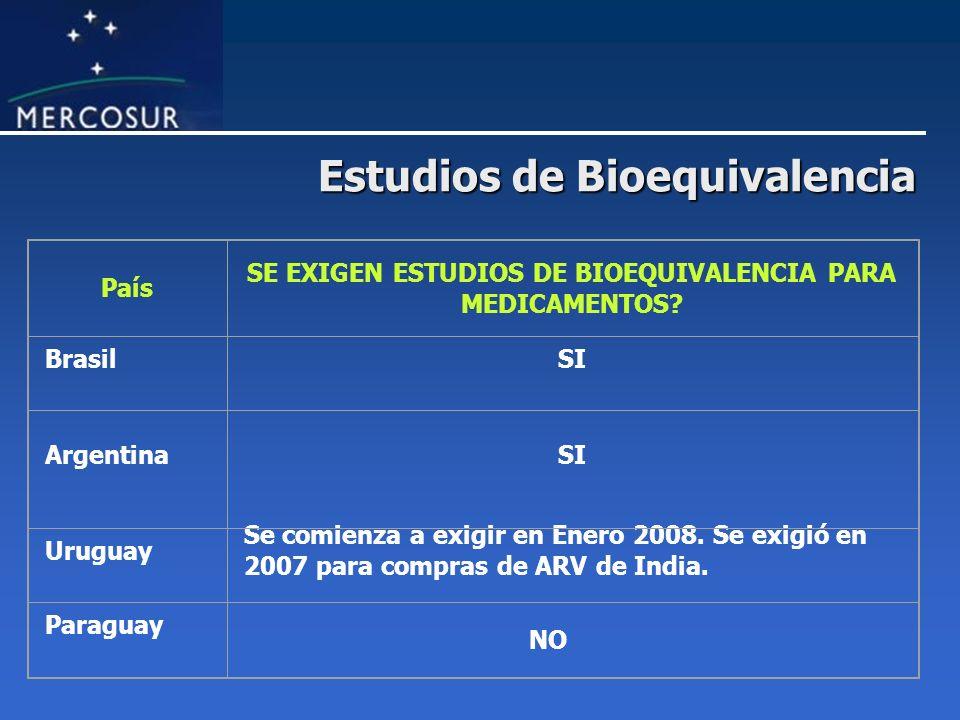 Estudios de Bioequivalencia País SE EXIGEN ESTUDIOS DE BIOEQUIVALENCIA PARA MEDICAMENTOS? BrasilSI ArgentinaSI Uruguay Se comienza a exigir en Enero 2
