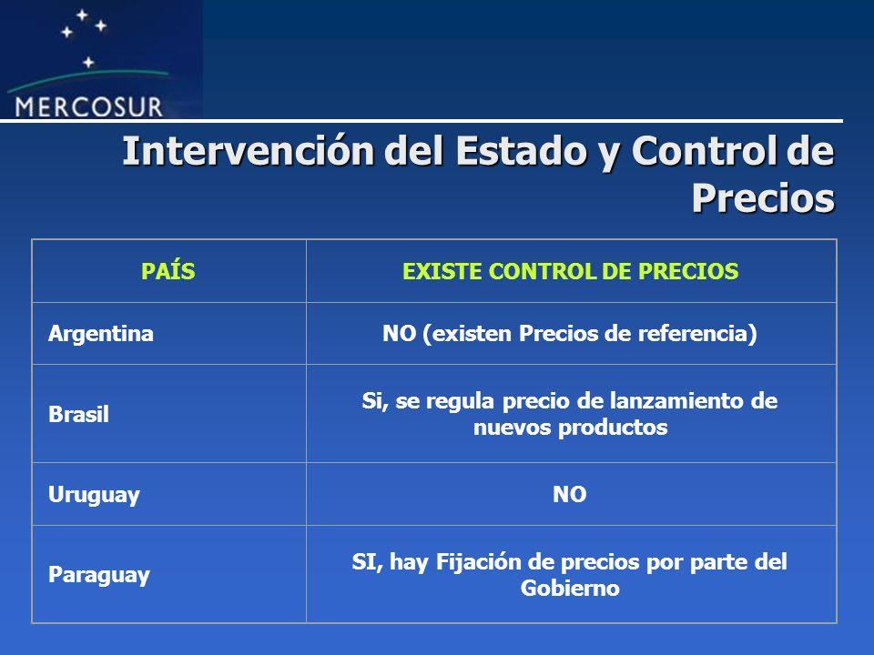 Intervención del Estado y Control de Precios PAÍSEXISTE CONTROL DE PRECIOS ArgentinaNO (existen Precios de referencia) Brasil Si, se regula precio de