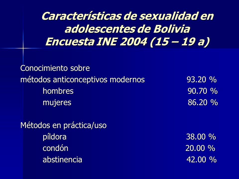Conocimiento sobre métodos anticonceptivos modernos 93.20 % hombres 90.70 % hombres 90.70 % mujeres 86.20 % mujeres 86.20 % Métodos en práctica/uso pí