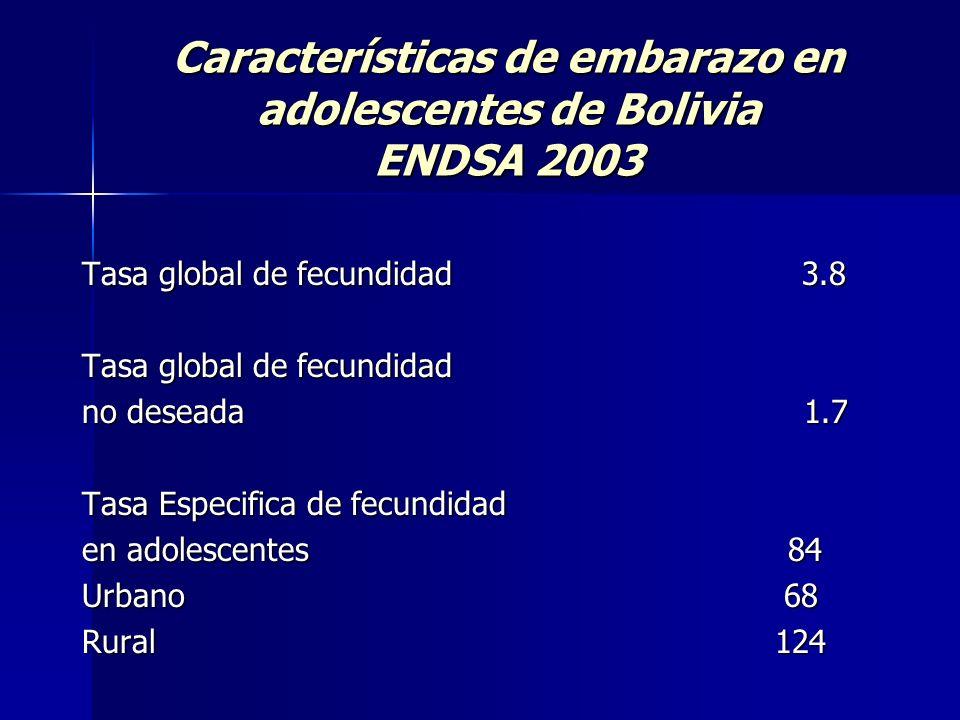 Tasa global de fecundidad 3.8 Tasa global de fecundidad no deseada 1.7 Tasa Especifica de fecundidad en adolescentes 84 Urbano 68 Rural 124 Caracterís