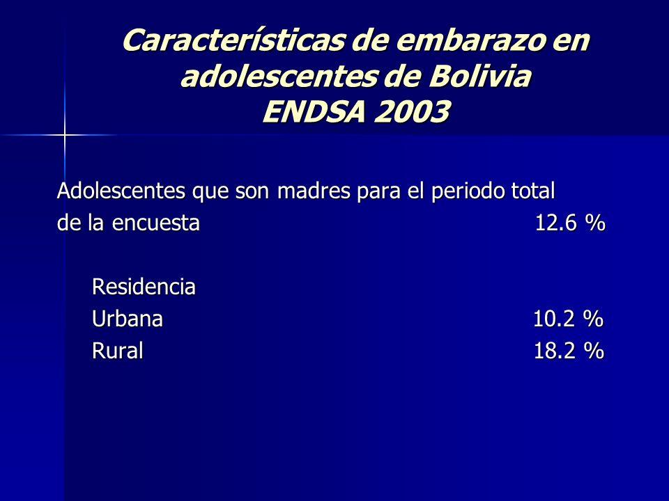 Adolescentes que son madres para el periodo total de la encuesta 12.6 % Residencia Residencia Urbana 10.2 % Urbana 10.2 % Rural 18.2 % Rural 18.2 % Ca