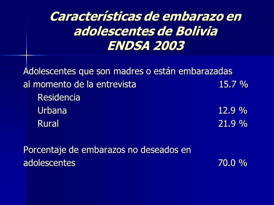Adolescentes que son madres o están embarazadas al momento de la entrevista 15.7 % Residencia Residencia Urbana 12.9 % Urbana 12.9 % Rural 21.9 % Rura