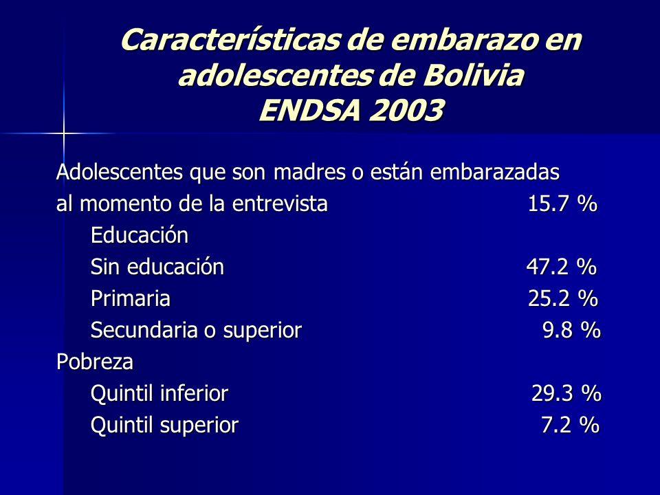 Adolescentes que son madres o están embarazadas al momento de la entrevista 15.7 % Educación Educación Sin educación 47.2 % Sin educación 47.2 % Prima
