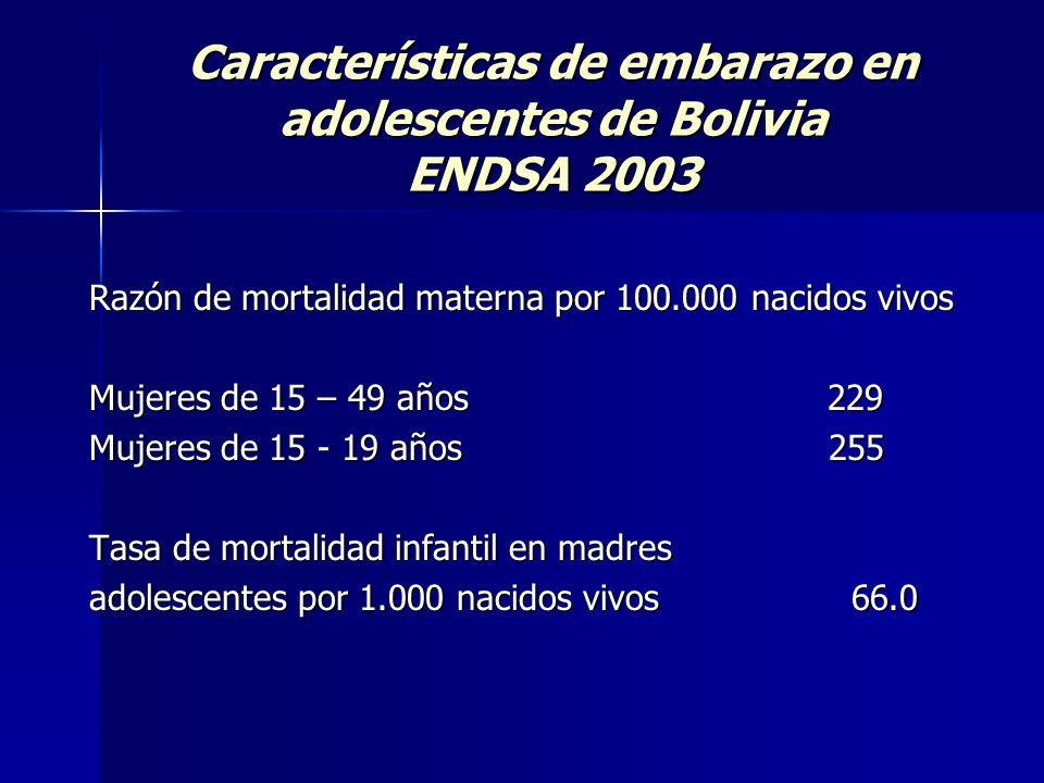 Razón de mortalidad materna por 100.000 nacidos vivos Mujeres de 15 – 49 años 229 Mujeres de 15 - 19 años 255 Tasa de mortalidad infantil en madres ad