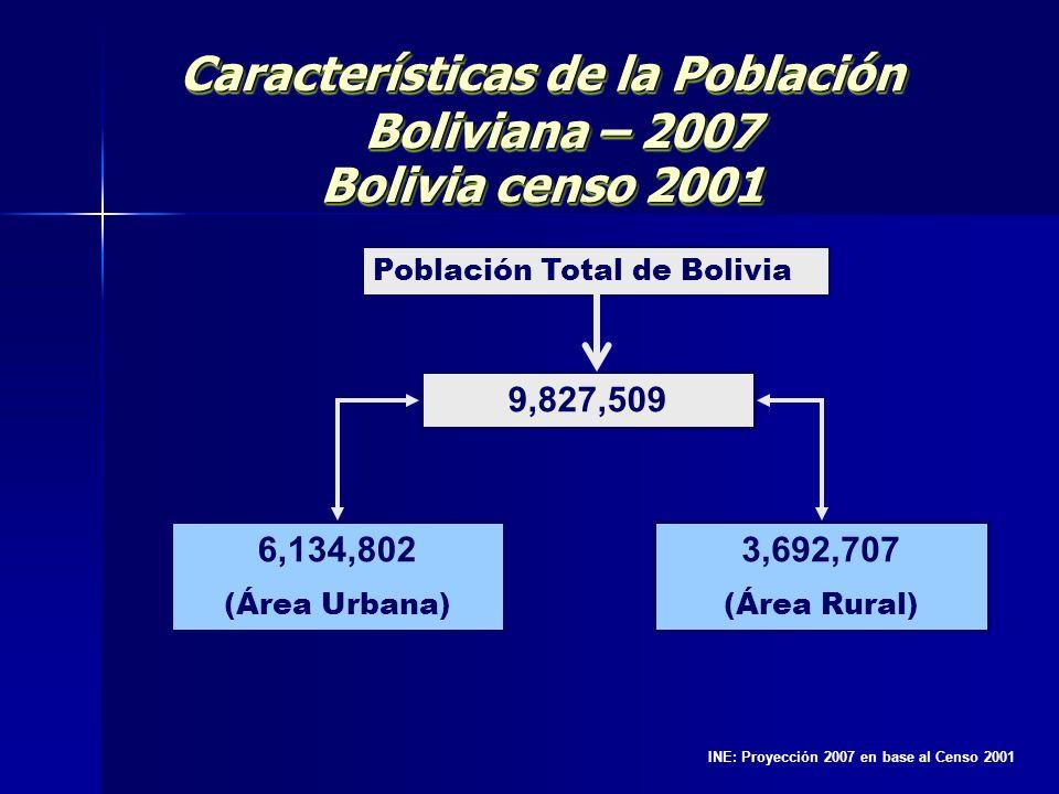 INE: Proyección 2007 en base al Censo 2001 Características de la Población Boliviana – 2007 Bolivia censo 2001 Características de la Población Bolivia