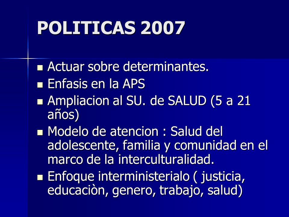 POLITICAS 2007 Actuar sobre determinantes. Actuar sobre determinantes. Enfasis en la APS Enfasis en la APS Ampliacion al SU. de SALUD (5 a 21 años) Am