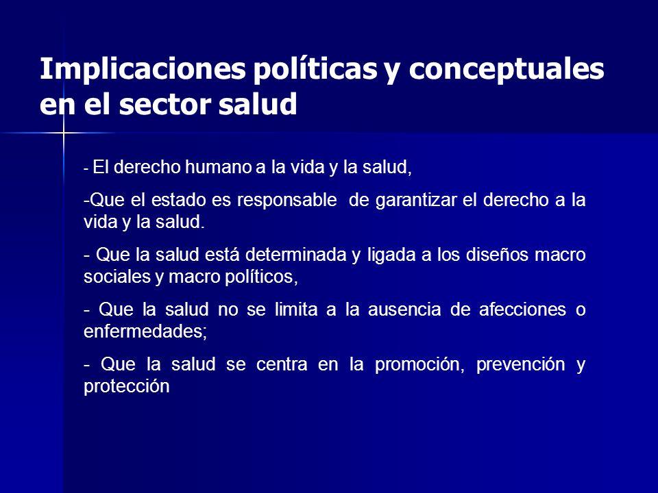 Implicaciones políticas y conceptuales en el sector salud - El derecho humano a la vida y la salud, -Que el estado es responsable de garantizar el der