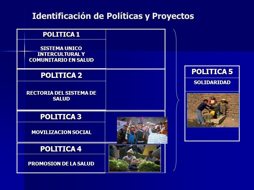 POLITICA 1 SISTEMA UNICO INTERCULTURAL Y COMUNITARIO EN SALUD POLITICA 2 RECTORIA DEL SISTEMA DE SALUD POLITICA 3 MOVILIZACION SOCIAL Identificación d