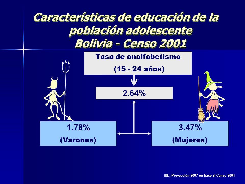 Características de educación de la población adolescente Bolivia - Censo 2001 Tasa de analfabetismo (15 - 24 años) 2.64% 1.78% (Varones) 3.47% (Mujere