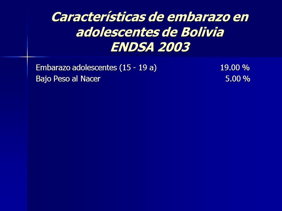 Características de embarazo en adolescentes de Bolivia ENDSA 2003 Embarazo adolescentes (15 - 19 a) 19.00 % Bajo Peso al Nacer 5.00 %