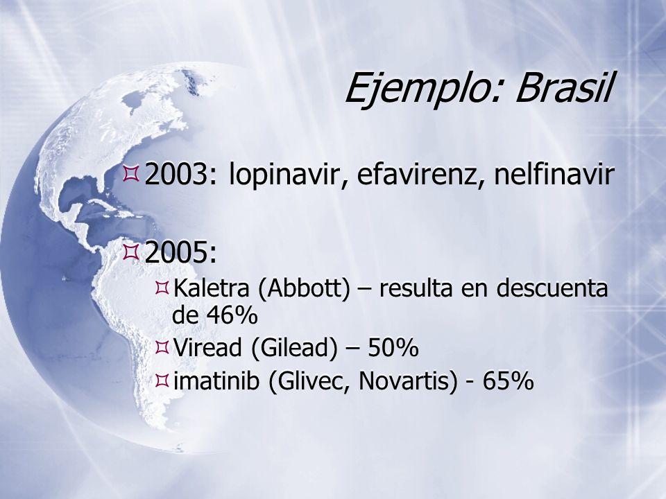 Ejemplo: Brasil 2003: lopinavir, efavirenz, nelfinavir 2005: Kaletra (Abbott) – resulta en descuenta de 46% Viread (Gilead) – 50% imatinib (Glivec, Novartis) - 65% 2003: lopinavir, efavirenz, nelfinavir 2005: Kaletra (Abbott) – resulta en descuenta de 46% Viread (Gilead) – 50% imatinib (Glivec, Novartis) - 65%