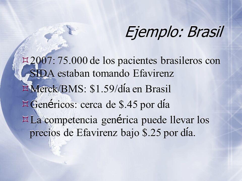 Ejemplo: Brasil 2007: 75.000 de los pacientes brasileros con SIDA estaban tomando Efavirenz Merck/BMS: $1.59/d í a en Brasil Gen é ricos: cerca de $.45 por d í a La competencia gen é rica puede llevar los precios de Efavirenz bajo $.25 por d í a.