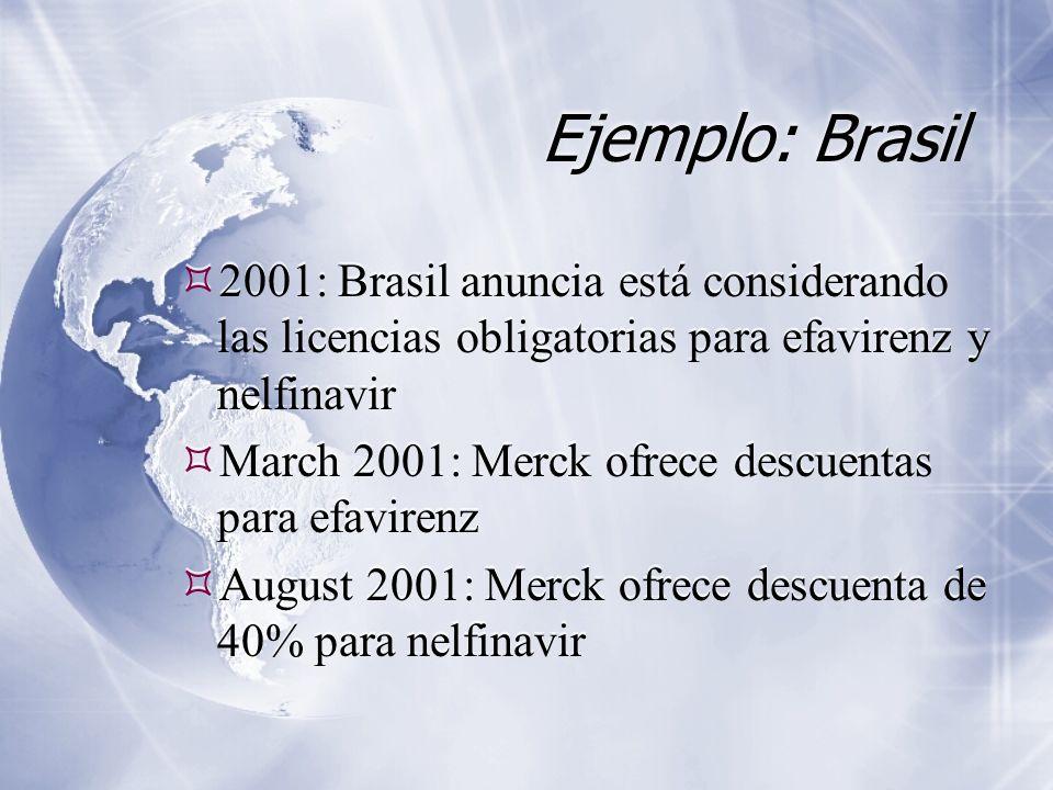 Ejemplo: Brasil 2001: Brasil anuncia está considerando las licencias obligatorias para efavirenz y nelfinavir March 2001: Merck ofrece descuentas para efavirenz August 2001: Merck ofrece descuenta de 40% para nelfinavir 2001: Brasil anuncia está considerando las licencias obligatorias para efavirenz y nelfinavir March 2001: Merck ofrece descuentas para efavirenz August 2001: Merck ofrece descuenta de 40% para nelfinavir