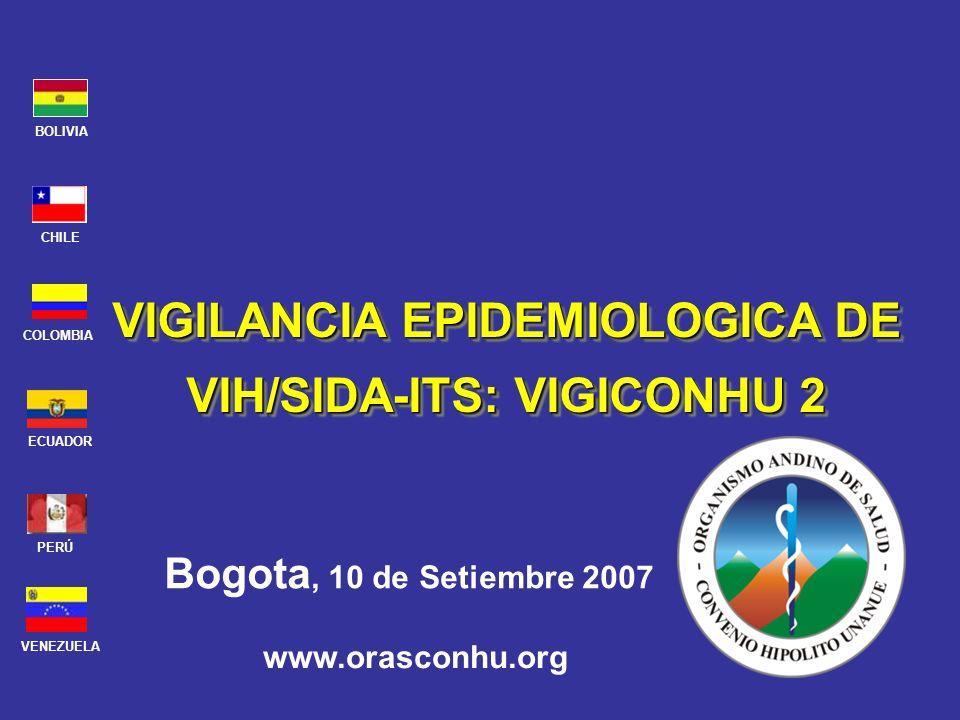 Bogota, 10 de Setiembre 2007 www.orasconhu.org BOLIVIA ECUADOR CHILE VENEZUELA PERÚ COLOMBIA VIGILANCIA EPIDEMIOLOGICA DE VIH/SIDA-ITS: VIGICONHU 2