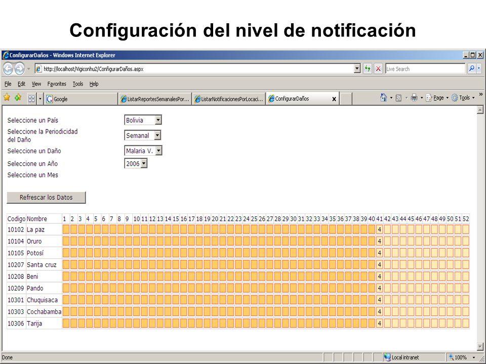 Configuración del nivel de notificación