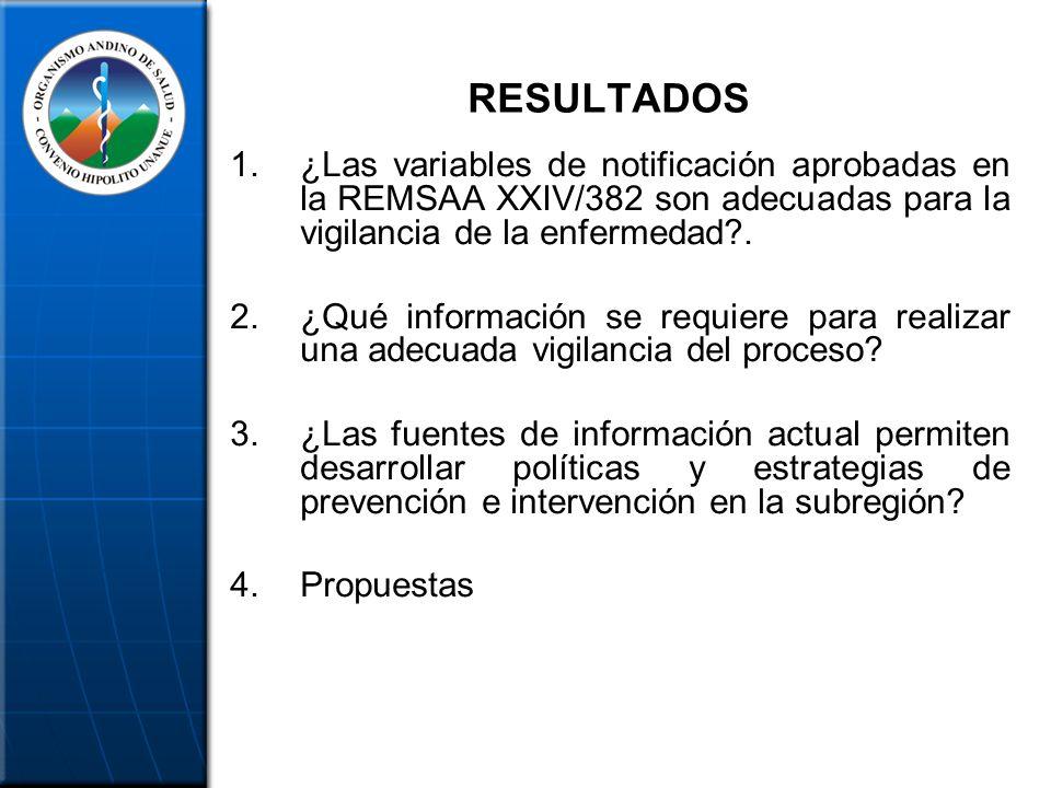 RESULTADOS 1.¿Las variables de notificación aprobadas en la REMSAA XXIV/382 son adecuadas para la vigilancia de la enfermedad?. 2.¿Qué información se