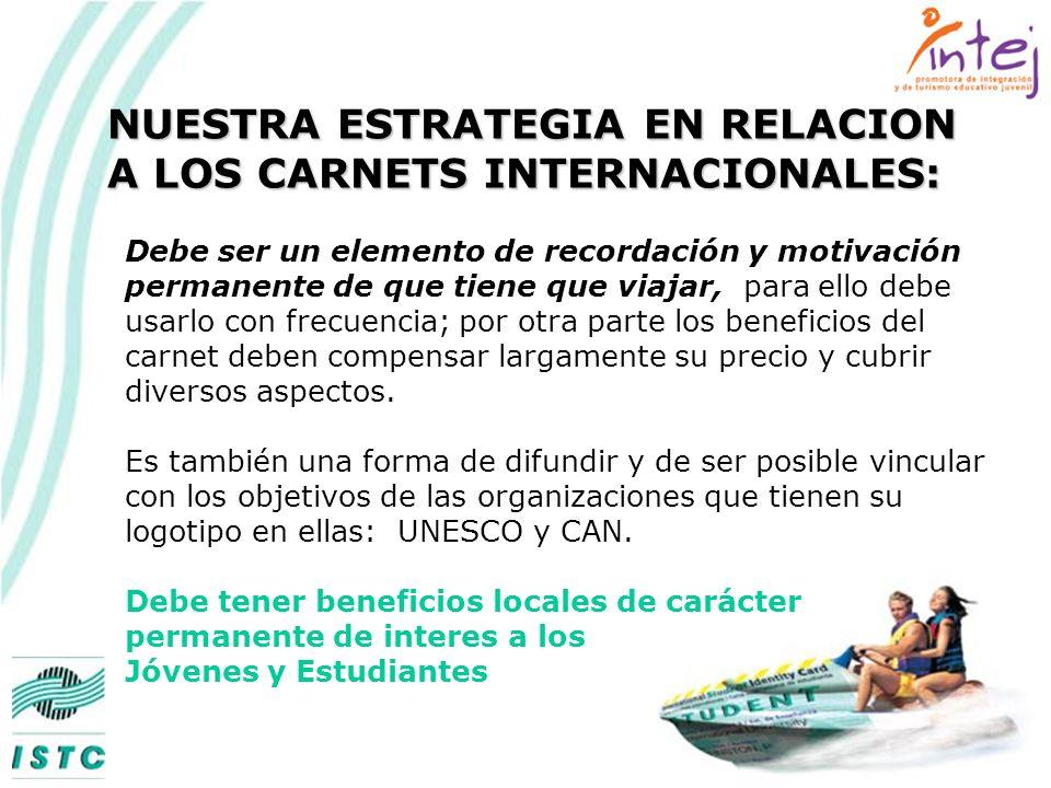 No existe cuota, número de personas, para ingresar al Perú PERUANOS: Casi todas los consulados limitan a un pequeño número diario el otorgamiento de visas y entre estos están estudiantes y jóvenes en general HAY UN LARGO CAMINO POR RECORRER COMPARACIONES DE VIAJE Entre Jóvenes extranjeros (países desarrollados Vs Jóvenes Peruanos