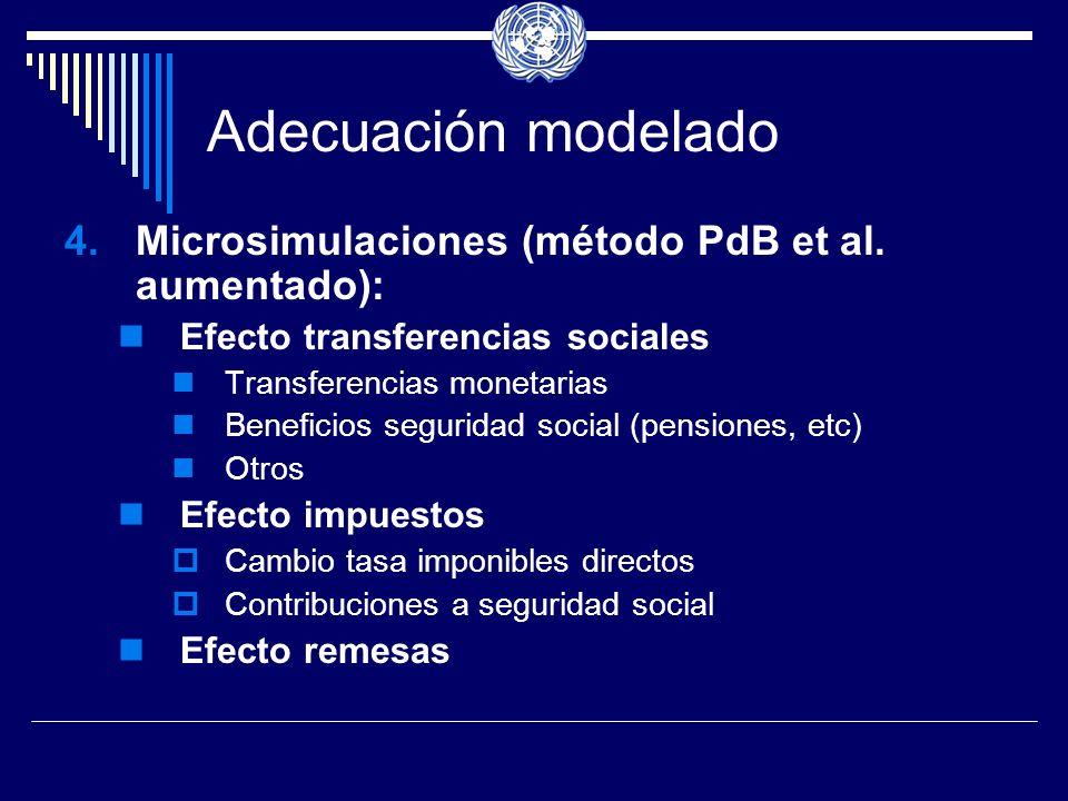 Adecuación modelado 4.Microsimulaciones (método PdB et al.
