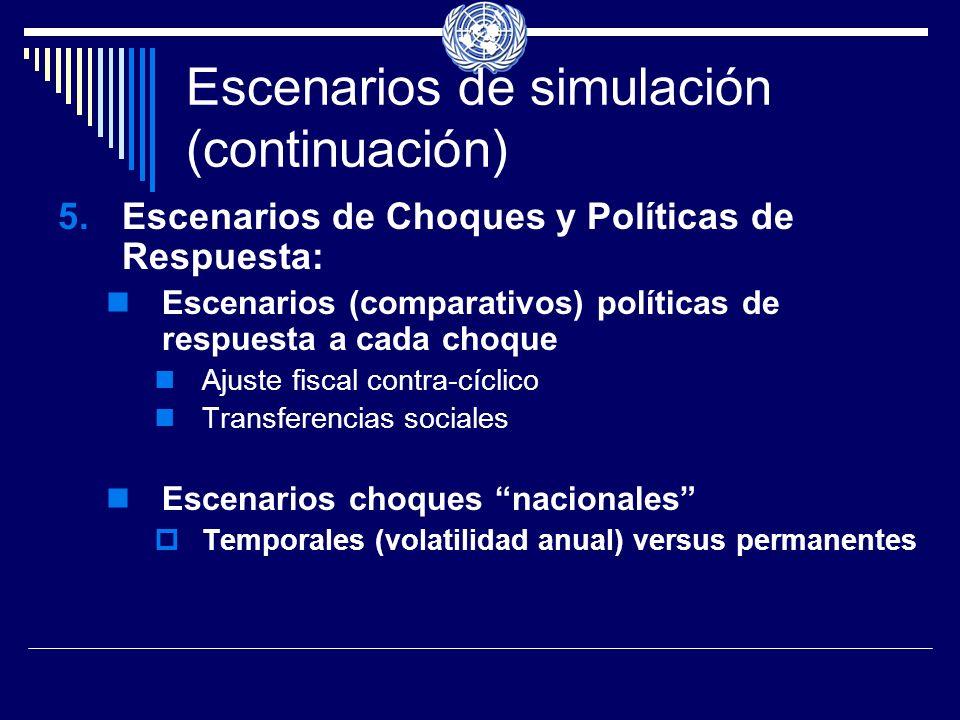 Escenarios de simulación (continuación) 5.Escenarios de Choques y Políticas de Respuesta: Escenarios (comparativos) políticas de respuesta a cada choque Ajuste fiscal contra-cíclico Transferencias sociales Escenarios choques nacionales Temporales (volatilidad anual) versus permanentes