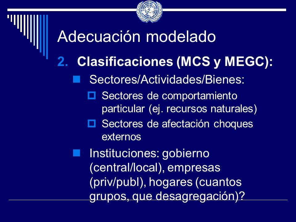 Adecuación modelado 2.Clasificaciones (MCS y MEGC): Sectores/Actividades/Bienes: Sectores de comportamiento particular (ej.
