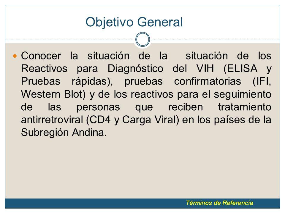 Objetivo General Conocer la situación de la situación de los Reactivos para Diagnóstico del VIH (ELISA y Pruebas rápidas), pruebas confirmatorias (IFI