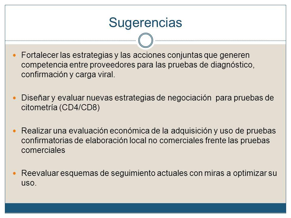 Sugerencias Fortalecer las estrategias y las acciones conjuntas que generen competencia entre proveedores para las pruebas de diagnóstico, confirmació