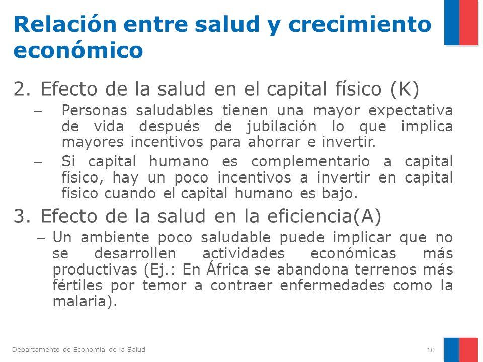 Departamento de Economía de la Salud Relación entre salud y crecimiento económico 2.Efecto de la salud en el capital físico (K) – Personas saludables