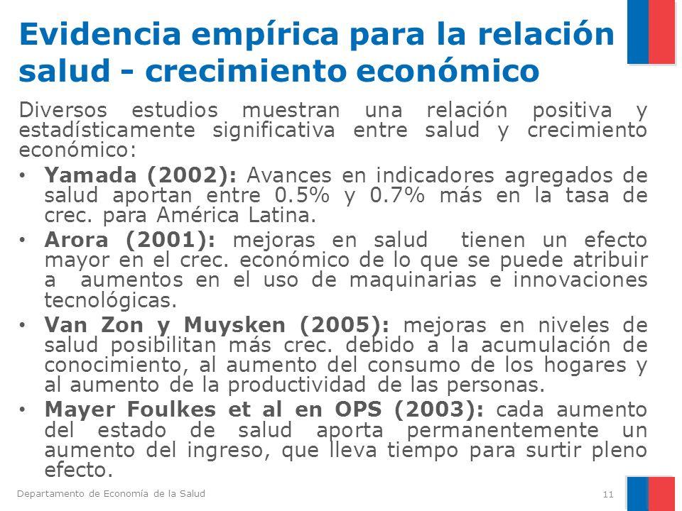 Departamento de Economía de la Salud Evidencia empírica para la relación salud - crecimiento económico Diversos estudios muestran una relación positiv