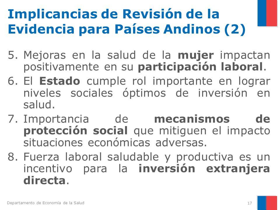 Departamento de Economía de la Salud Implicancias de Revisión de la Evidencia para Países Andinos (2) 5.Mejoras en la salud de la mujer impactan posit
