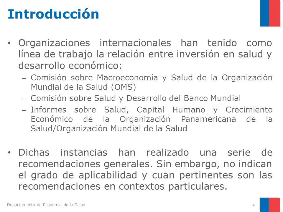 Departamento de Economía de la Salud Introducción Organizaciones internacionales han tenido como línea de trabajo la relación entre inversión en salud