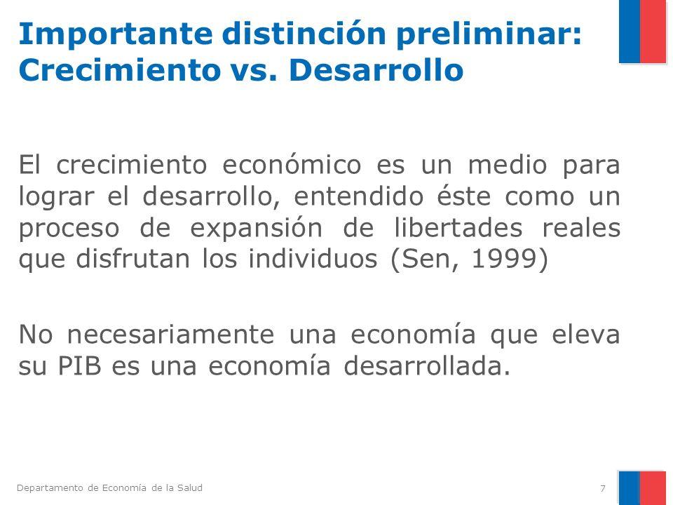 Departamento de Economía de la Salud Importante distinción preliminar: Crecimiento vs. Desarrollo El crecimiento económico es un medio para lograr el