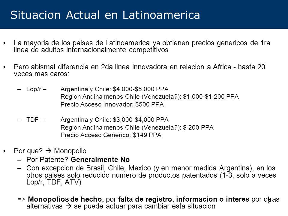 3 Donde esta la Region Andina en precios de ARVs? Cual es el Potencial de Reduccion de Costos?