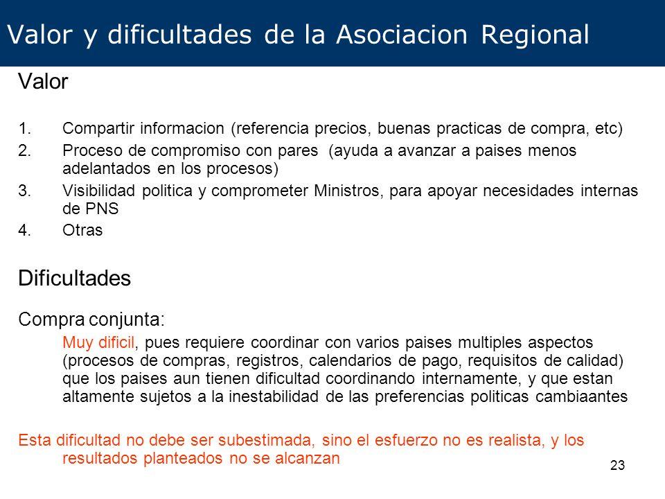 24 Mayor Impacto de esfuerzos regionales coordinados Negociacion precios –Radicalmente mas efectivo si caracter vinculante – Posible.