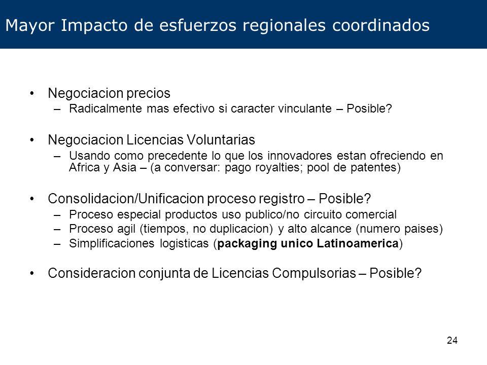 25 Un posible Modelo de Licitacion Conjunta (ni compra ni negociacion)